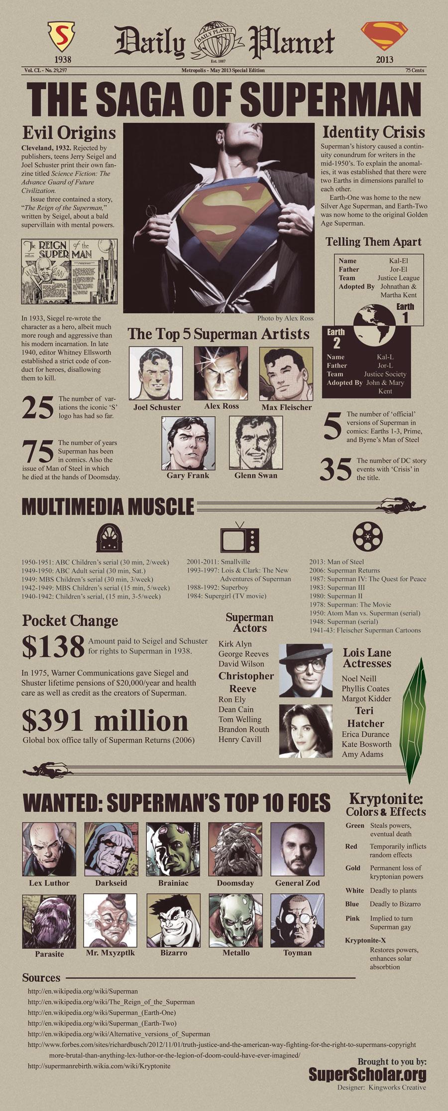 Superman Origins-Infographic