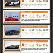 Million Dollar Cars