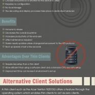 VDI Client Options