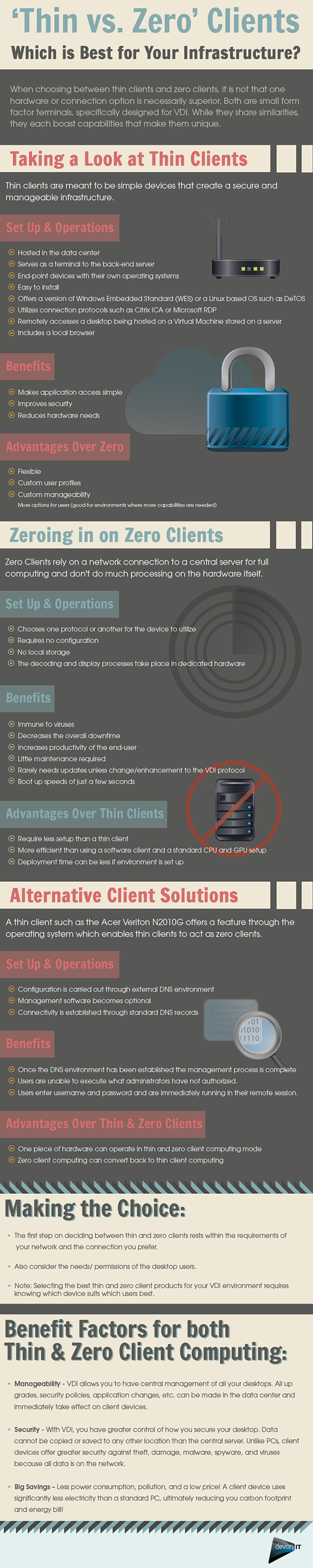 VDI Client Options-Infographic