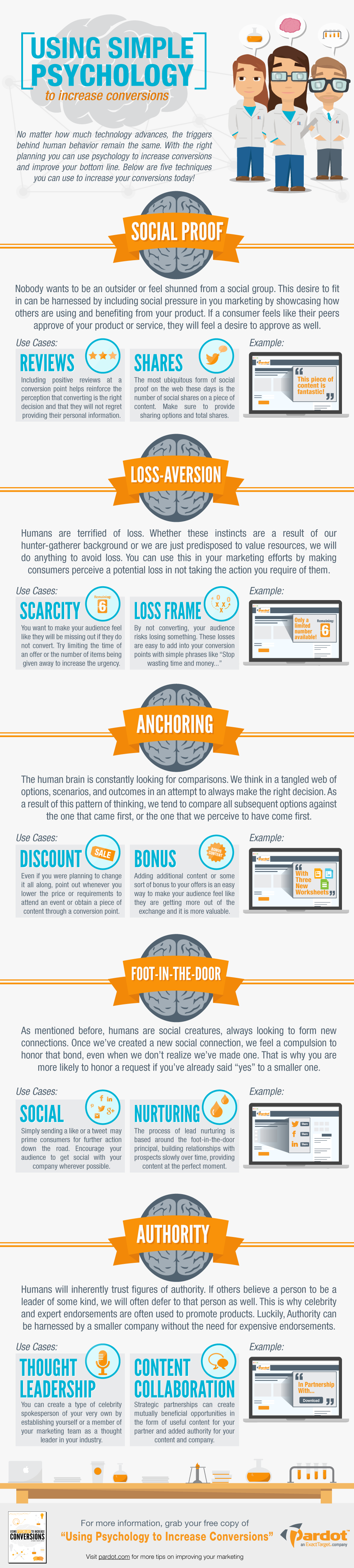 5 Conversion Rate Tips-Infographic