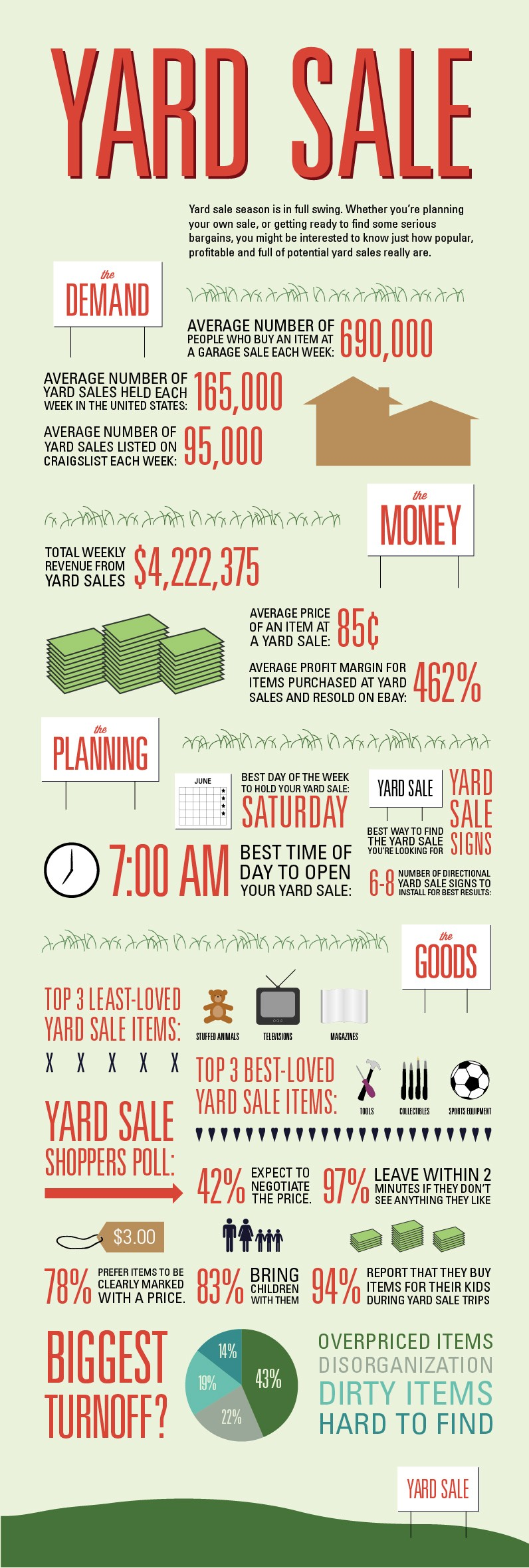 Yard Sale Shopping-Infographic