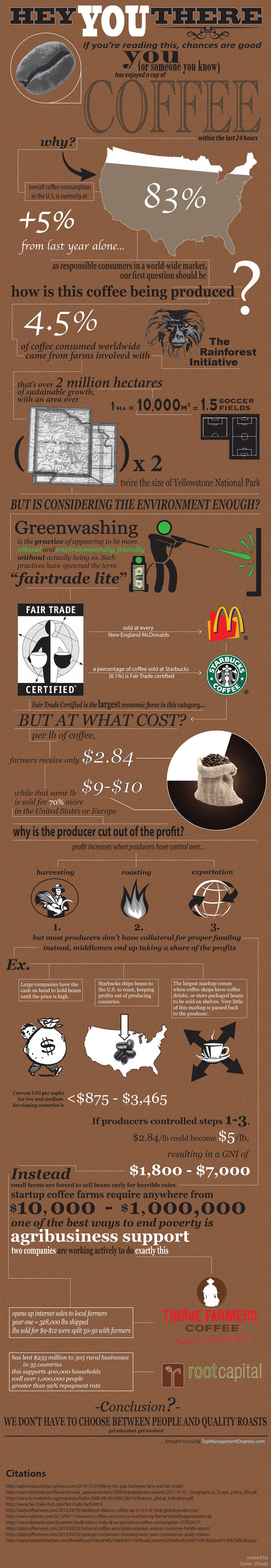 Coffee Business Outlook-Infographic