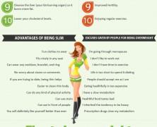 Fat Burn Foods