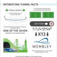 The Chunnel Marvel