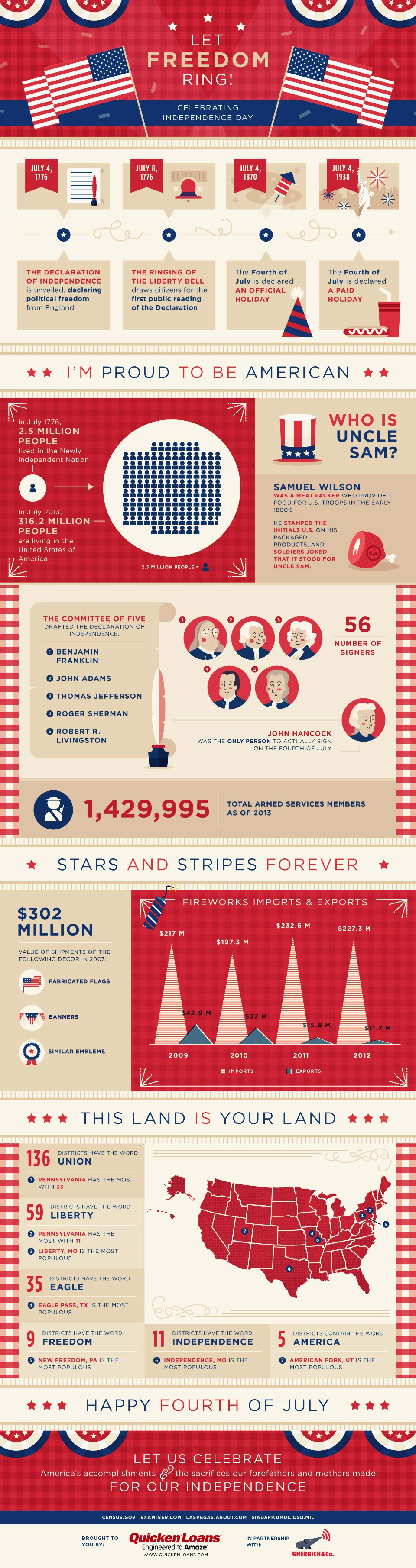 July 4th Tribute-infographic