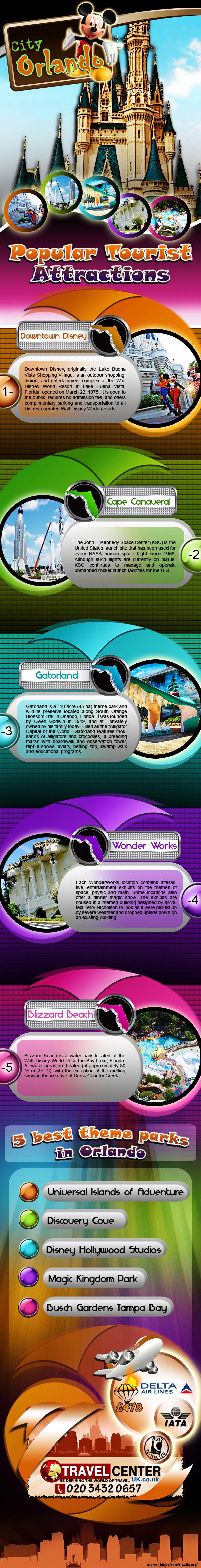 Orlando Confidential-Infographic