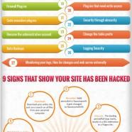 WordPress Security Threats
