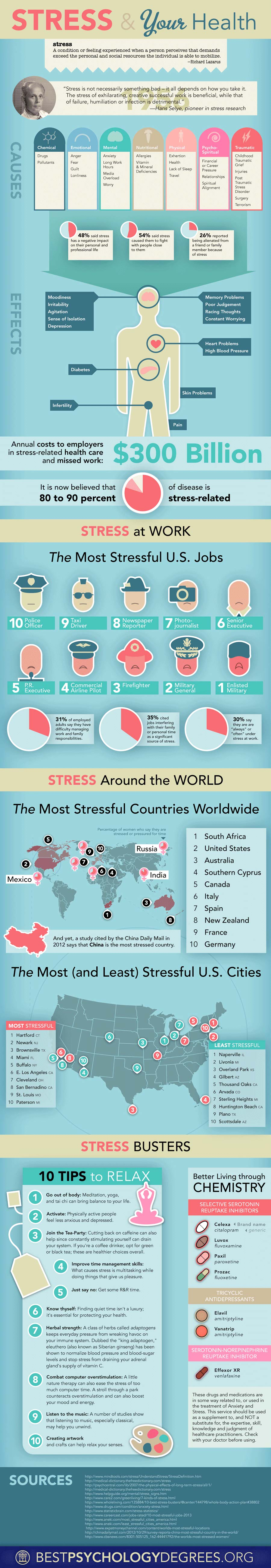 Dealing with Stress-Infographic