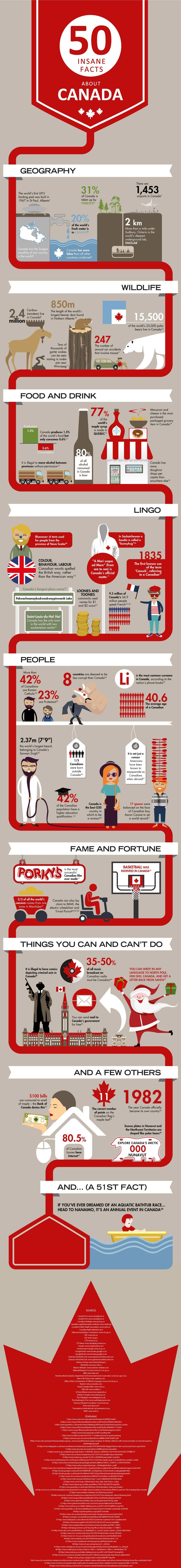 Canada Confidential-Infographic