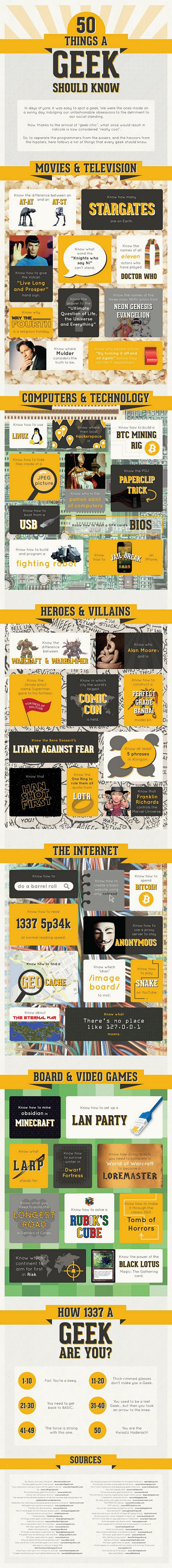 Are You a Geek Test-Infographic