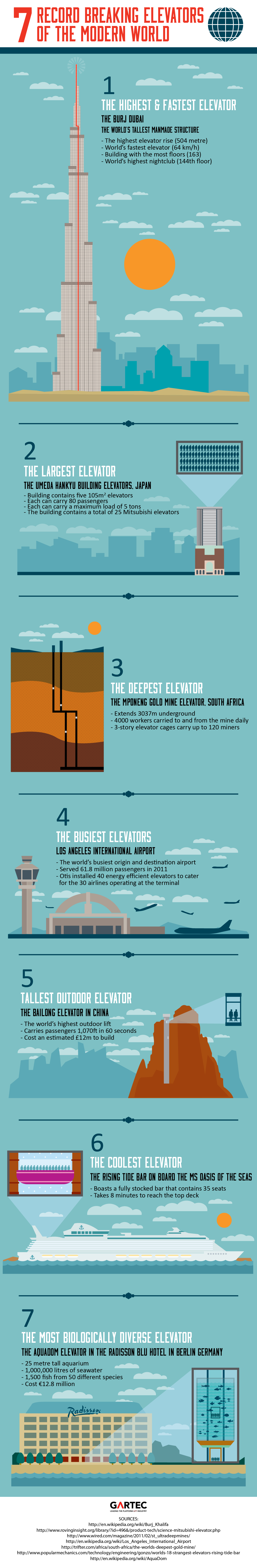Amazing Elevators-Infographic