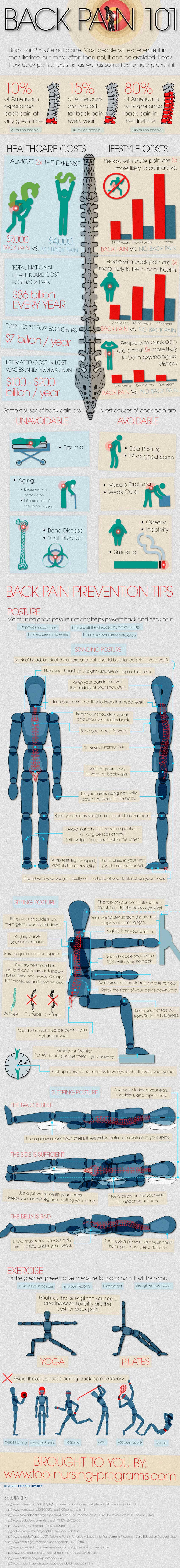 Back Pain Prevention Tips-Infographic