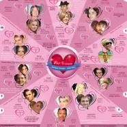 Aussie Celebrities Flirt