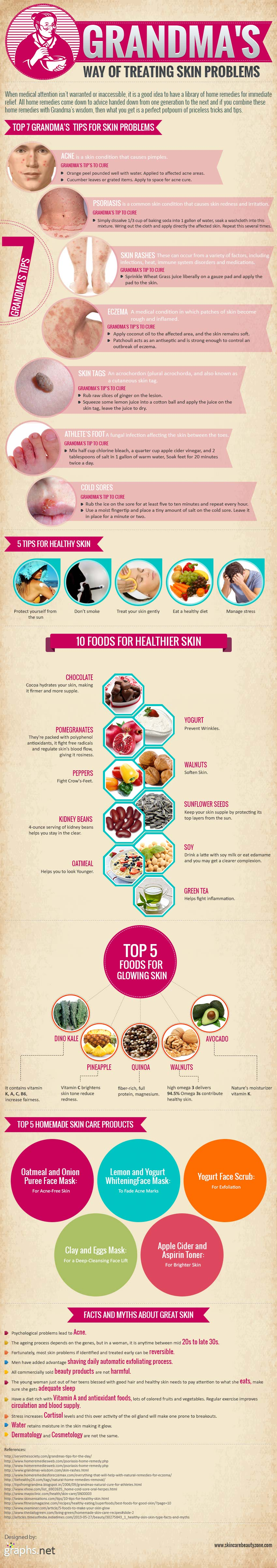 Skin Problems Treatment-Infographic