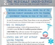 Obamacare Specifics