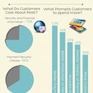 Online Spending 2012