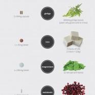 Food Instead of Supplements