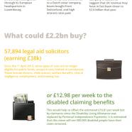 Corporate Tax Evasion UK