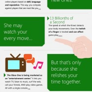 XBOX One Overview