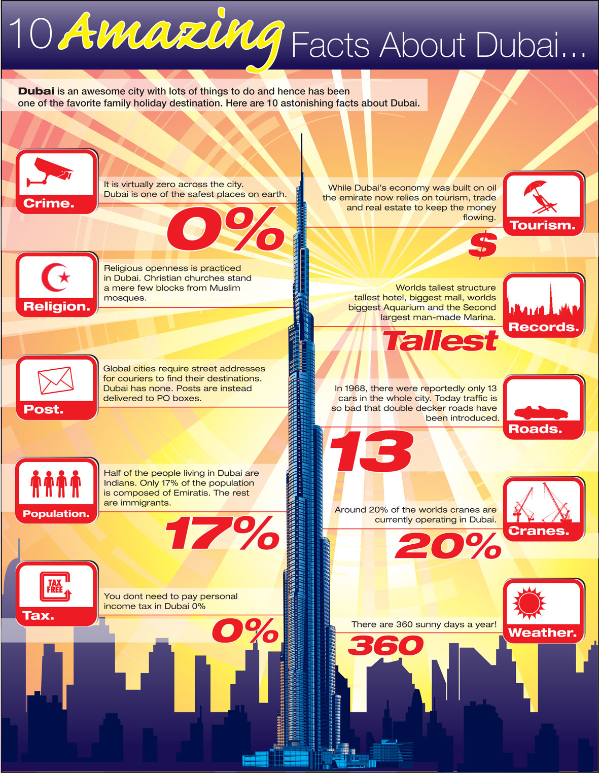 10-Amazing-Facts-About-Dubai-Infographic-infographicsmania