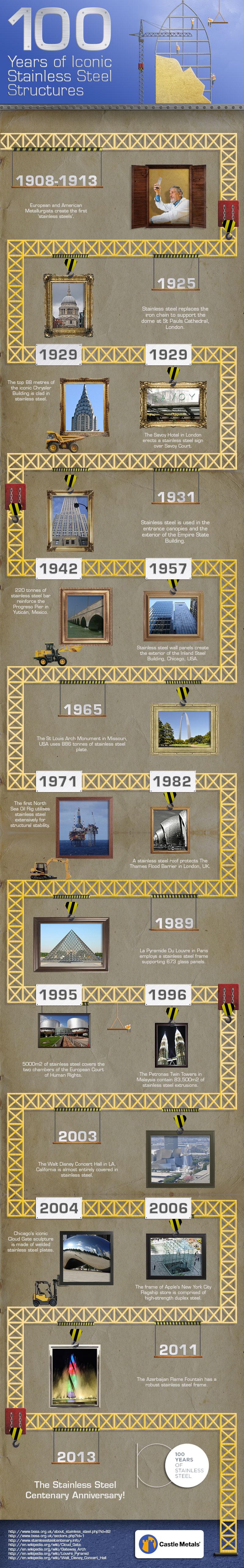 Pioneer Steel Buildings-Infographic
