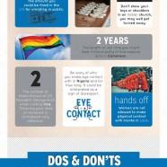 National Etiquette Guide