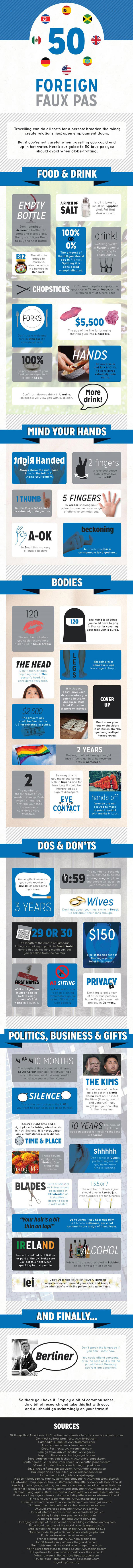 National Etiquette Guide-Infographic