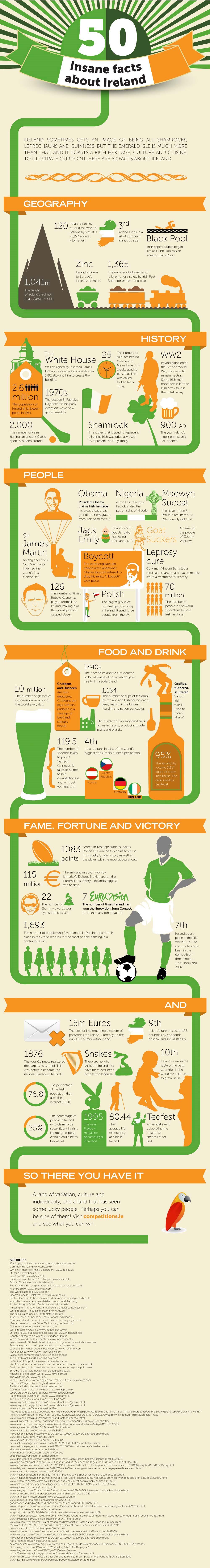 Ireland Confidentiald-Infographic