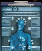 Methods of Fighting Drug Addiction
