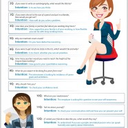 Job Interview Questions and Intentions