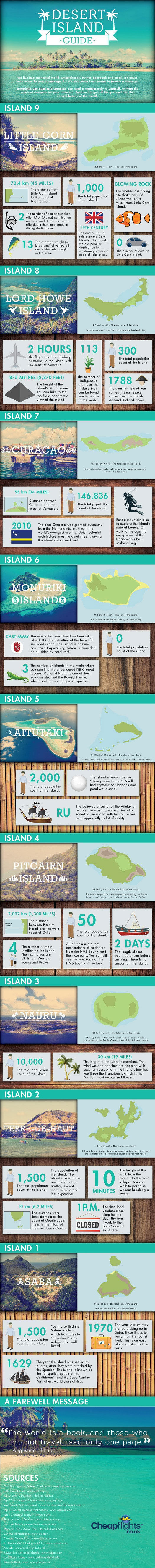 Paradise Islands-Infographic