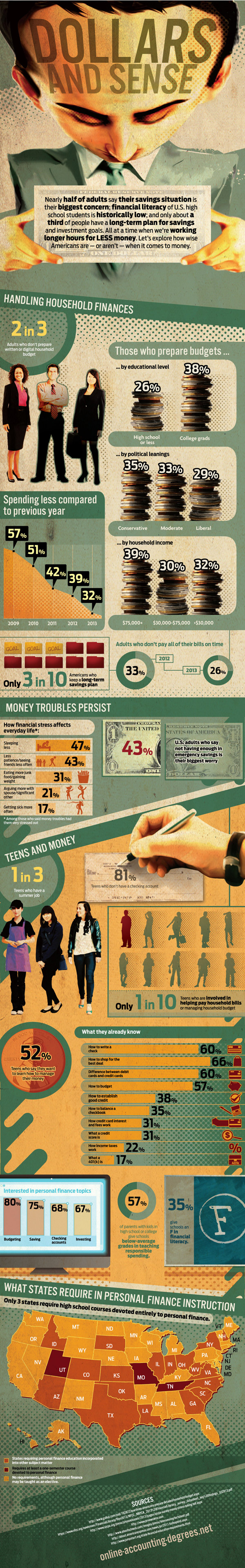 American Dollar Stories-Infographic