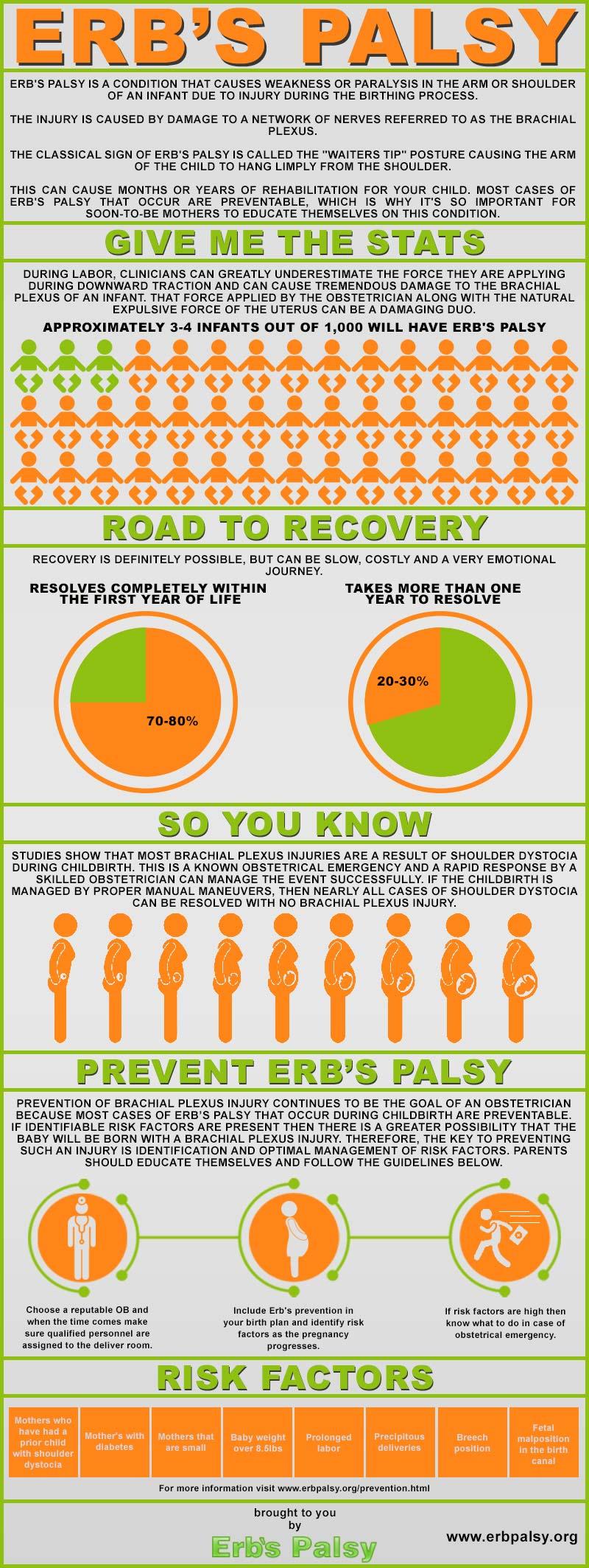 Erb's Palsy Awareness-Infographic