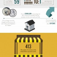Coin Collecting USA