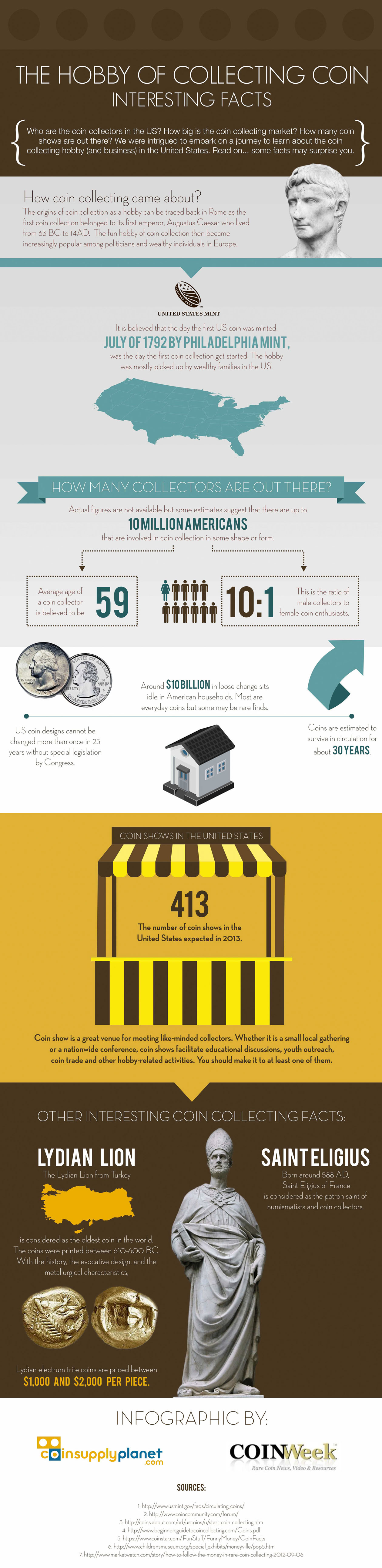 Coin Collecting USA-Infographic
