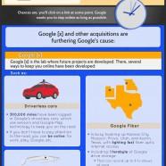 Google Money Machine