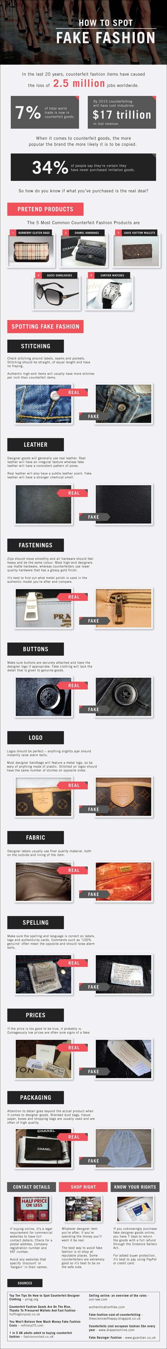 How to Tell Fake Goods-Infographic
