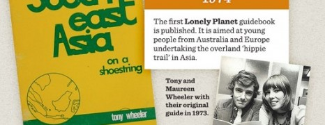 The Fall of Travel Guide Books