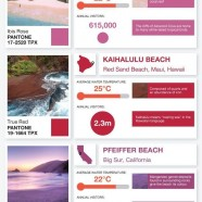 Pantone Color Beaches