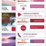 Pantone Color Beaches