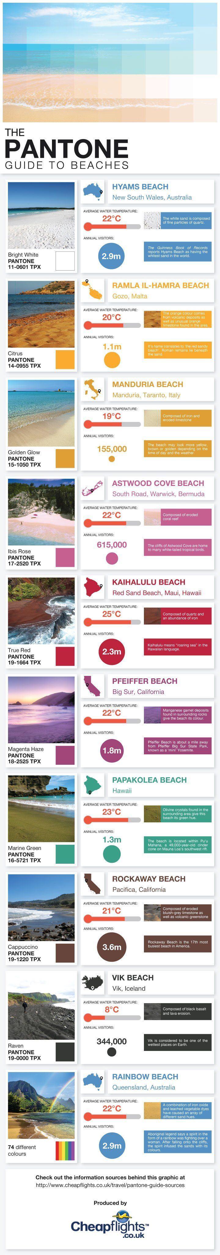 Pantone Color Beaches-Infographic