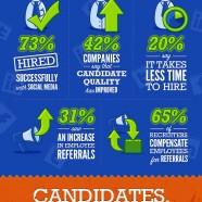 Social Recruiting Statistics