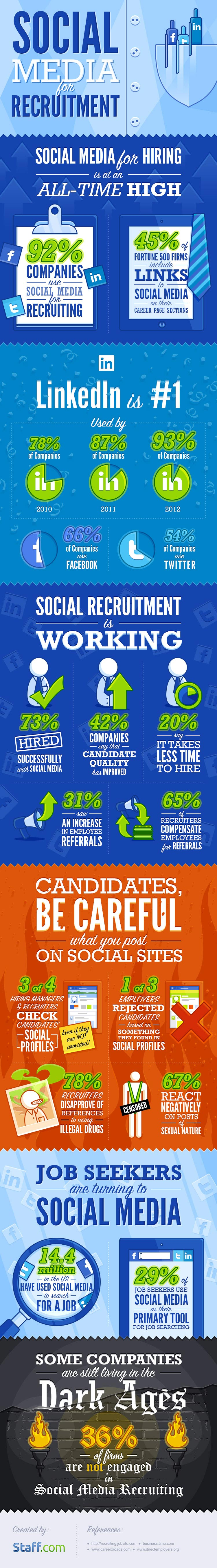Social Recruiting Statistics-Infographic