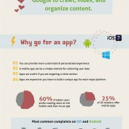 Why Responsive Web Design