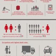 Work Injury Hidden Costs