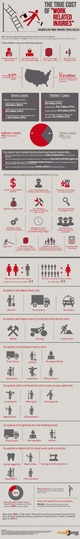 Work Injury Hidden Costs-Infographic