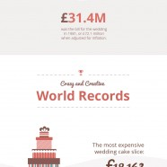 Quirky Wedding Facts