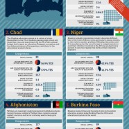 Educational Systems Ranking