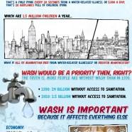 Clean Water Shortage